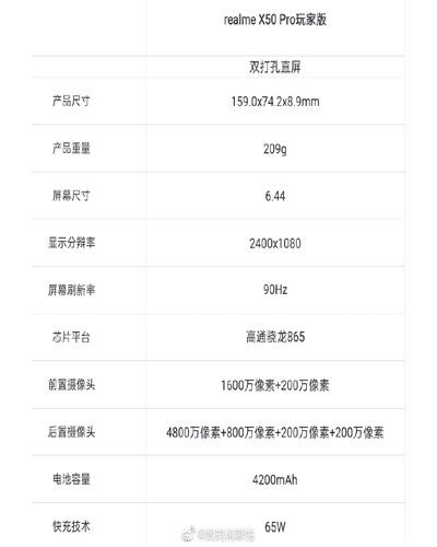 Spesifikasi Realme X50 Pro Player Edition Bocor